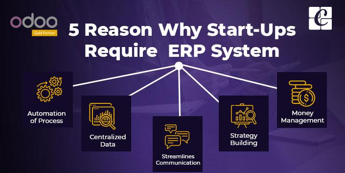 5-reason-why-start-ups-require-erp-system.jpg