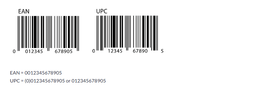 Barcode Nomenclature in Odoo 12 POS