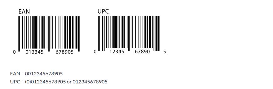 barcode-nomenclature-odoo-12-pos-cybrosys-1