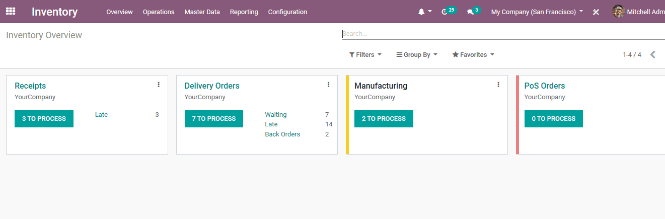 benefits-of-implementing-odoo-erp-in-trading-businesses