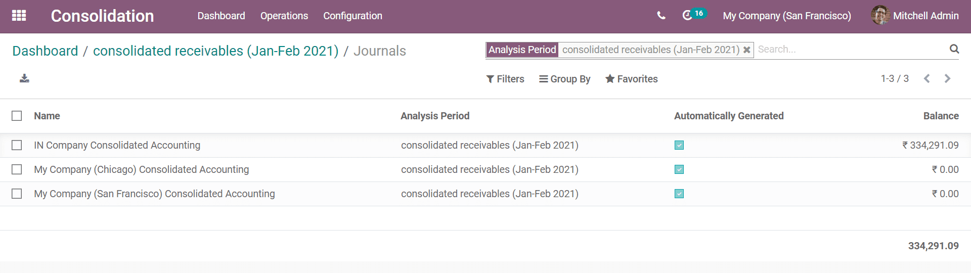 consolidation-of-accounts-in-odoo-14