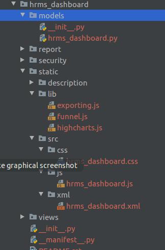create-dashboard-odoo-cybrosys