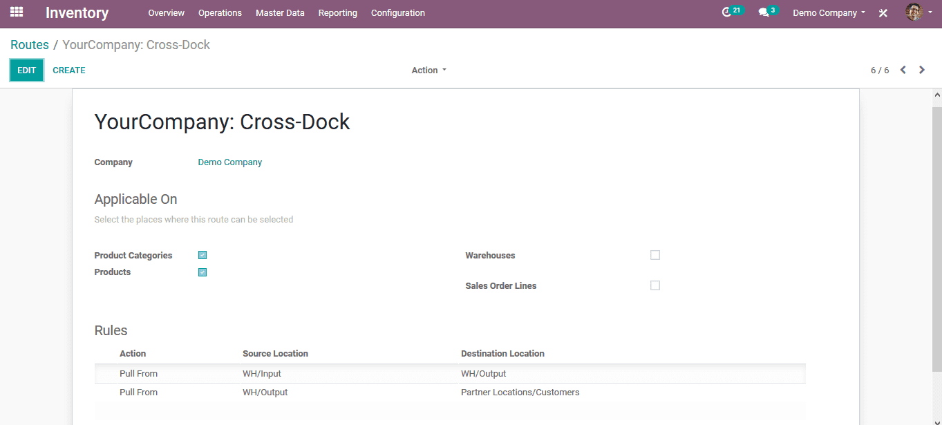 cross-docking-odoo-inventory-management-cybrosys