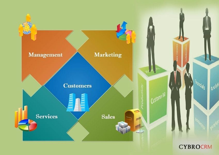 cybro-crm-is-finally-here-now-live.jpg