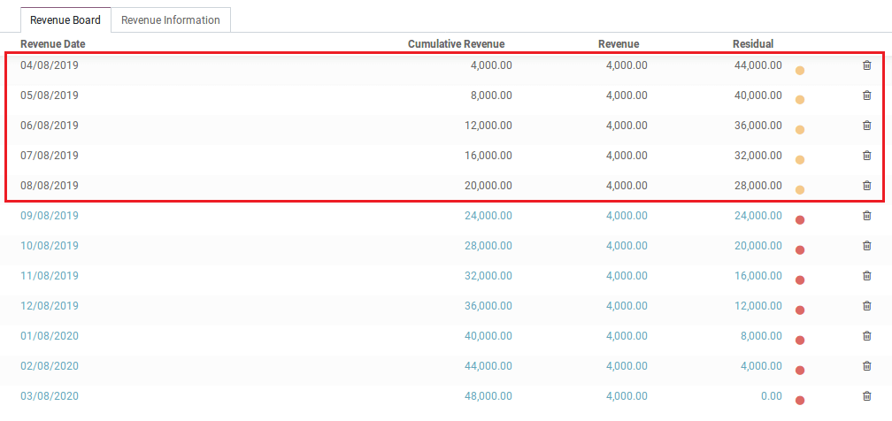 deferred-revenue-management-in-odoo-v12-13
