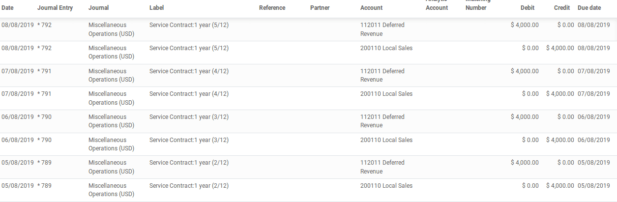 deferred-revenue-management-in-odoo-v12-14