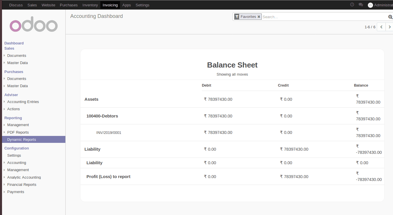 dynamic-financial-report-odoo-v12-app-cybrosys-5