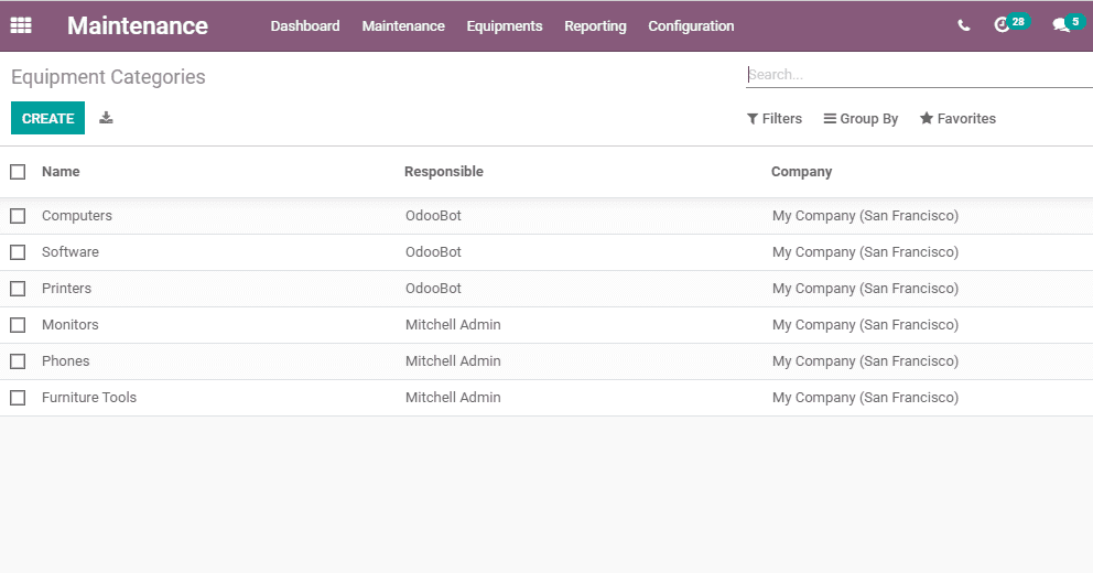 equipment-management-odoo-14-cybrosys