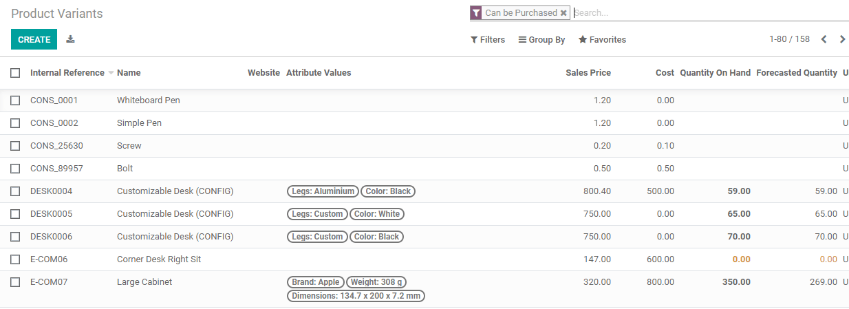 features-of-odoo-14-purchase-module-cybrosys