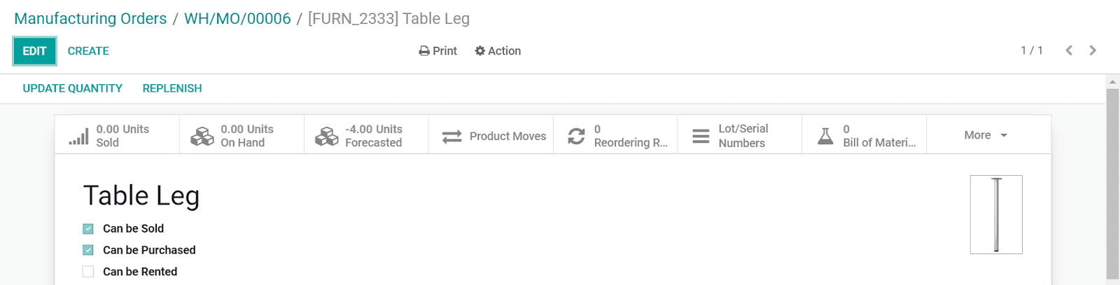 handle-manufacturing-orders-effectively-with-odoo-cybrosys