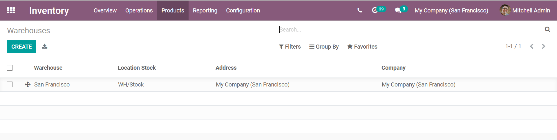 how-to-configure-inventory-in-odoo