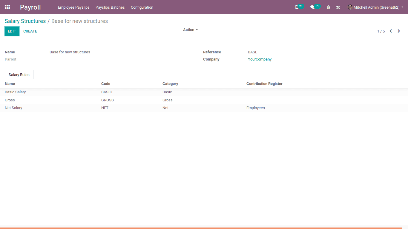 how-to-configure-salary-structure-odoo-cybrosys