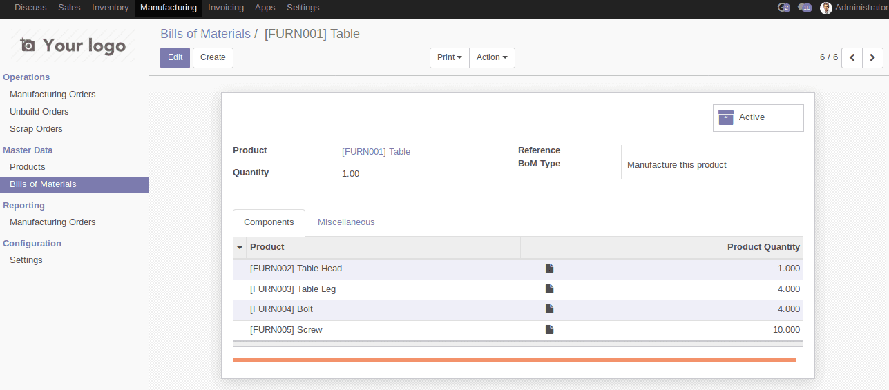 how-to-create-manufacturing-order-from-sales-order-1-cybrosys