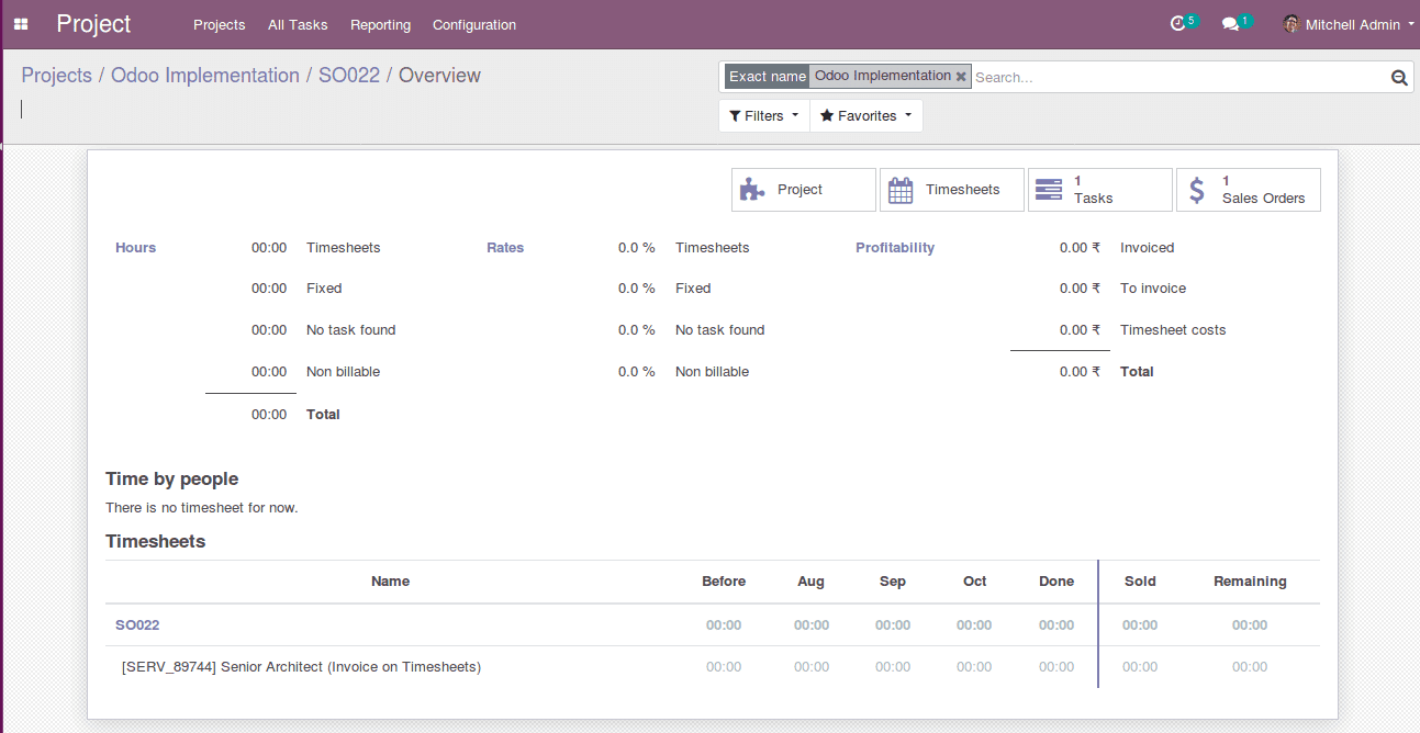 how-to-create-sales-order-from-project-in-odoo-12-6-cybrosys