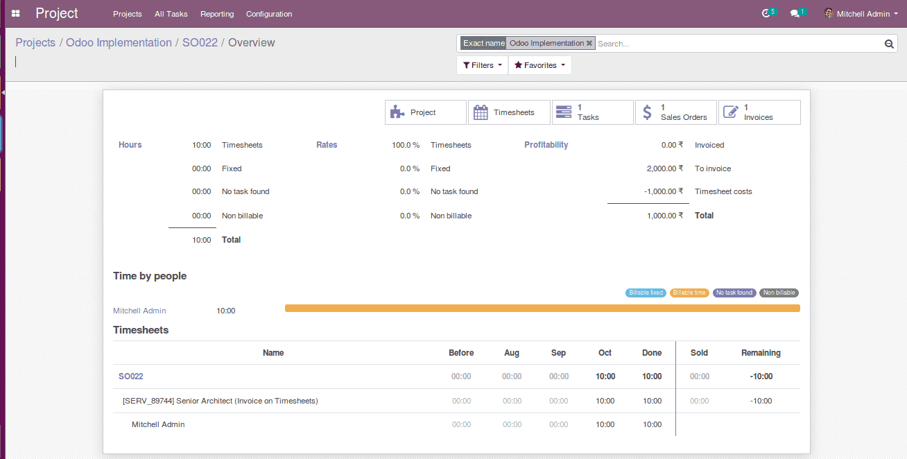 how-to-create-sales-order-from-project-in-odoo-12-9-cybrosys