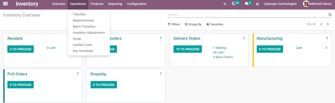 how-to-make-use-of-odoo-14-inventory-adjustment-cybrosys
