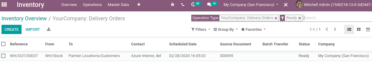 how to manage delivery orders in odoo 13 cybrosys