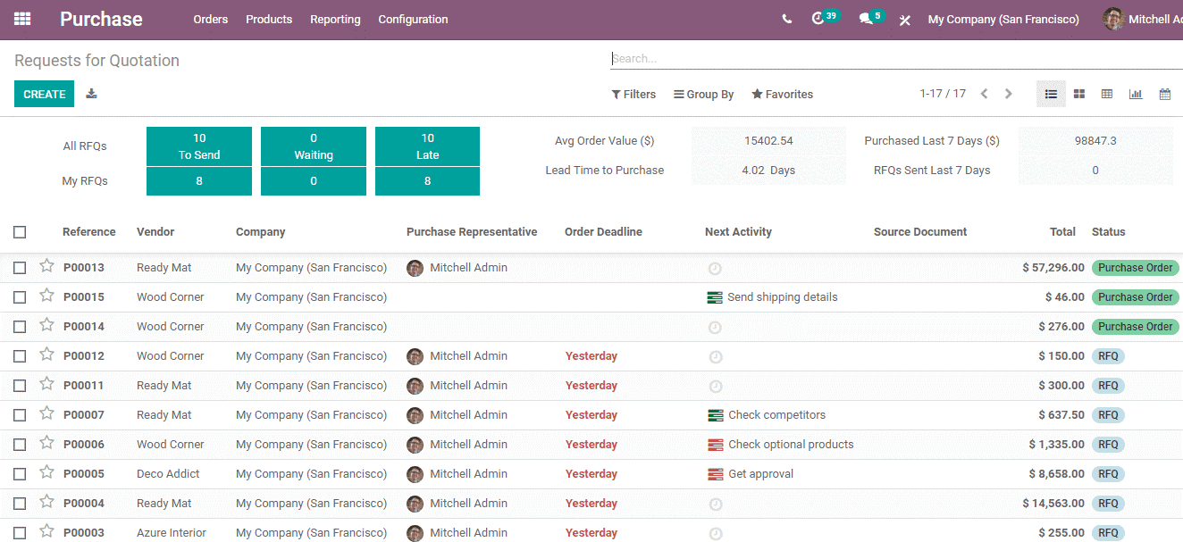 how-to-manage-lots-odoo-14-cybrosys