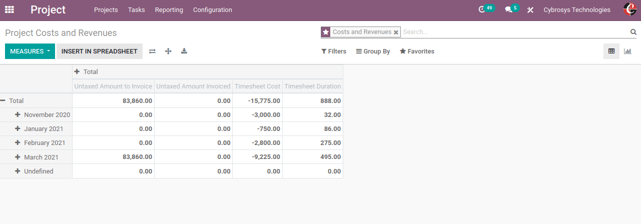 how-to-manage-projects-odoo-14-