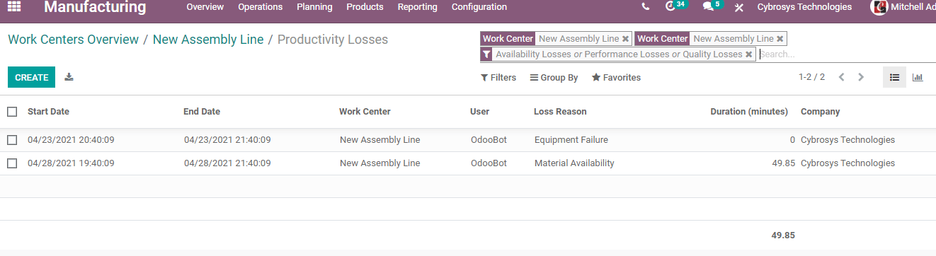 how-to-manage-work-centers-with-odoo