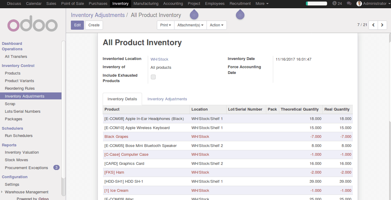 how-to-setup-initial-inventory-in-odoo-4-cybrosys