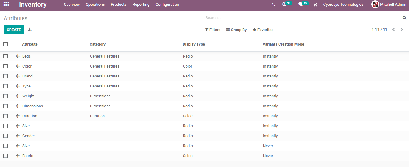 how-to-use-product-variants-in-odoo-14