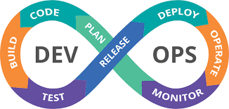 introduction-to-devops-cybrosys