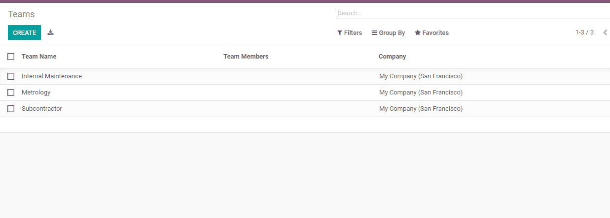 key-benefits-of-odoo-14-maintenance