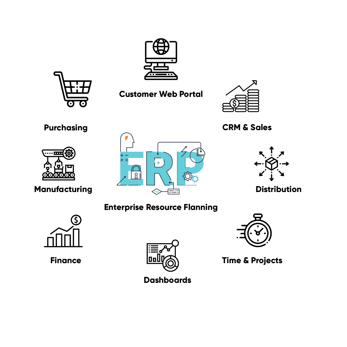 key-signs-that-your-manufacturing-business-need-erp-cybrosys