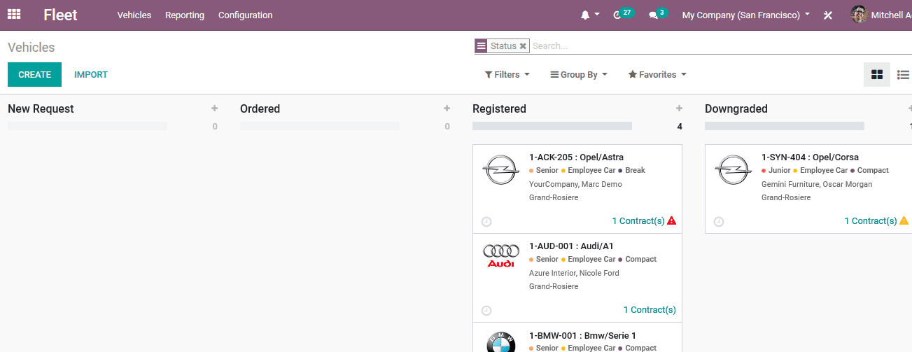 kickstart-business-with-odoo-erp-cybrosys