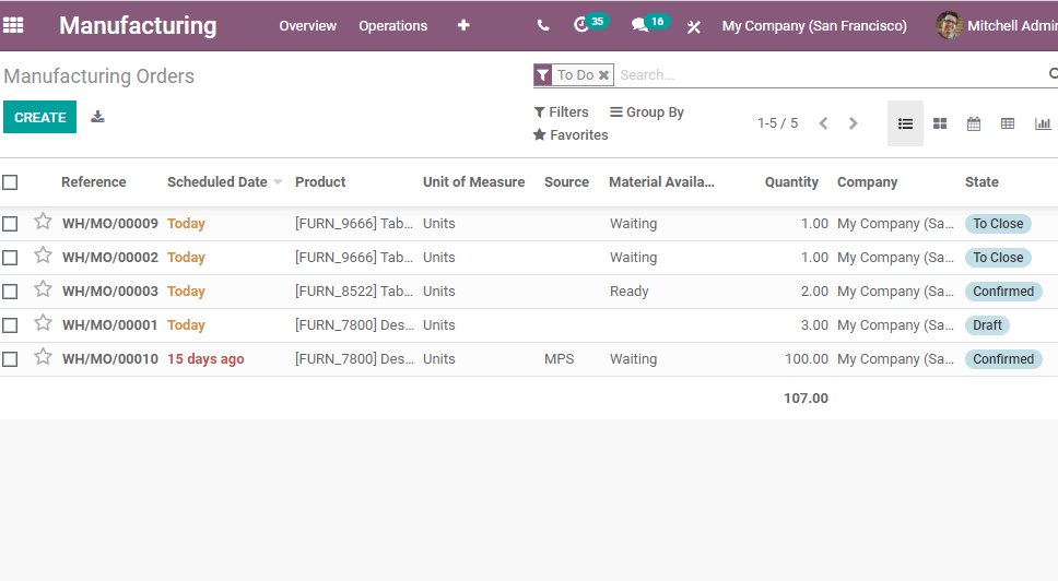 manage-production-with-odoo-14-manufacturing-cybrosys