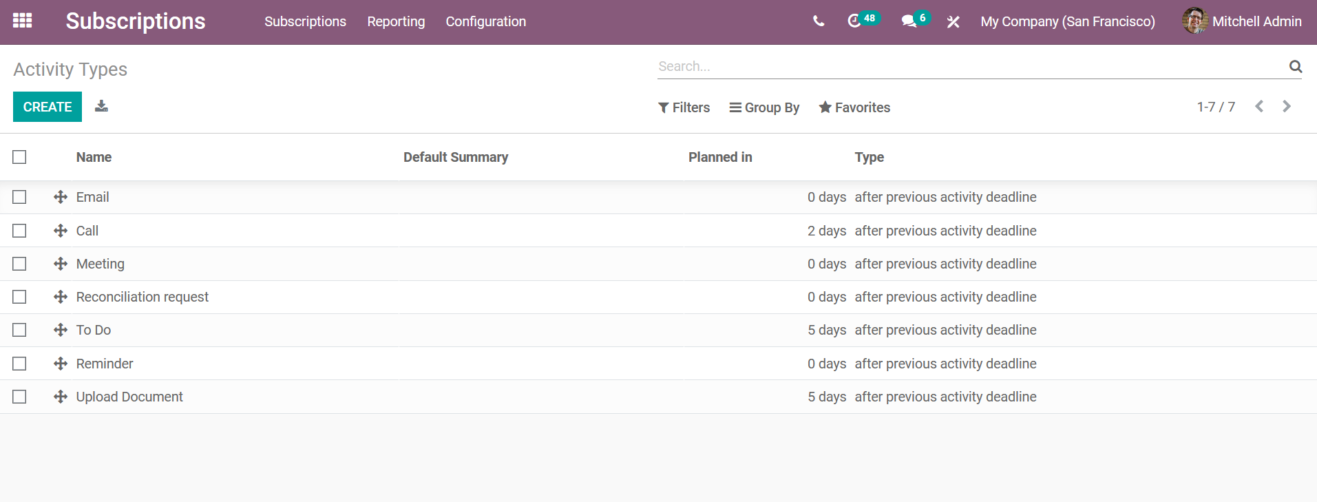 manage-your-subscription-services-effortlessly-with-odoo-cybrosys