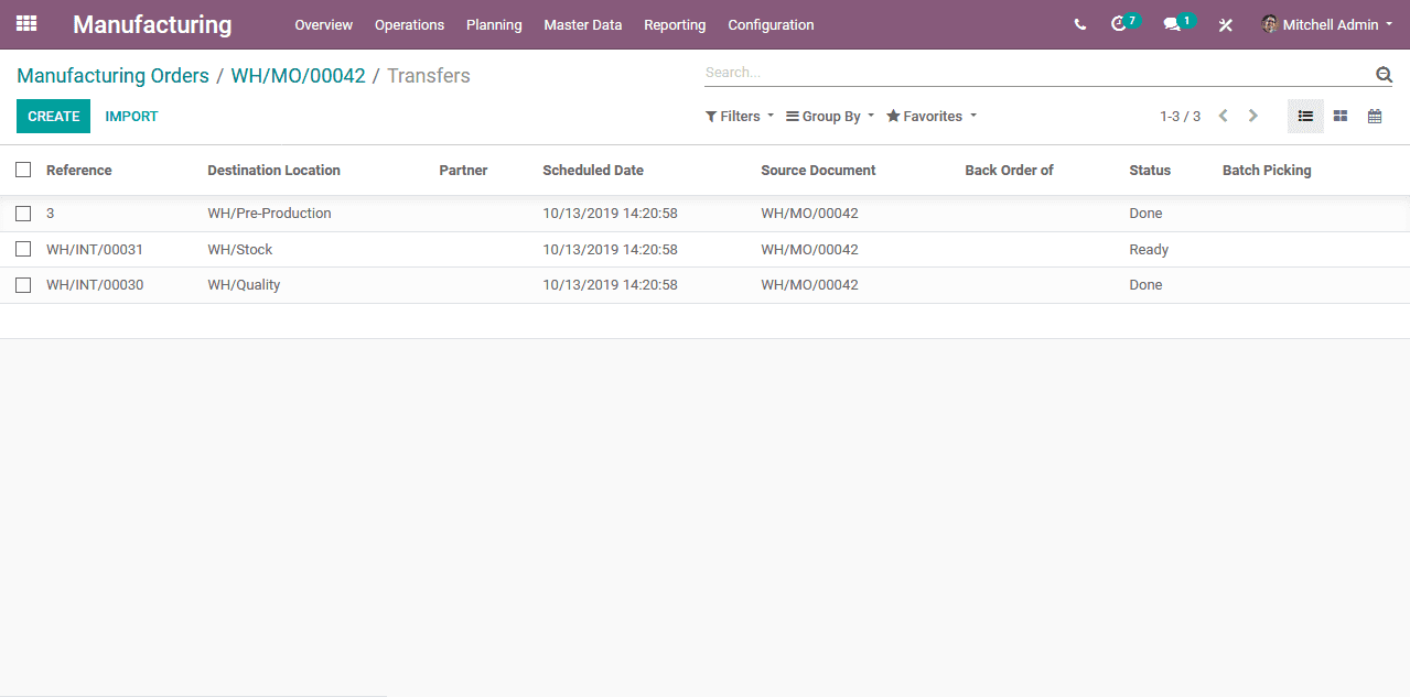 manufacturing-rules-in-odoo-cybrosys