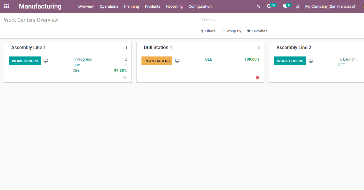 master-production-schedule-in-odoo-manufacturing-cybrosys