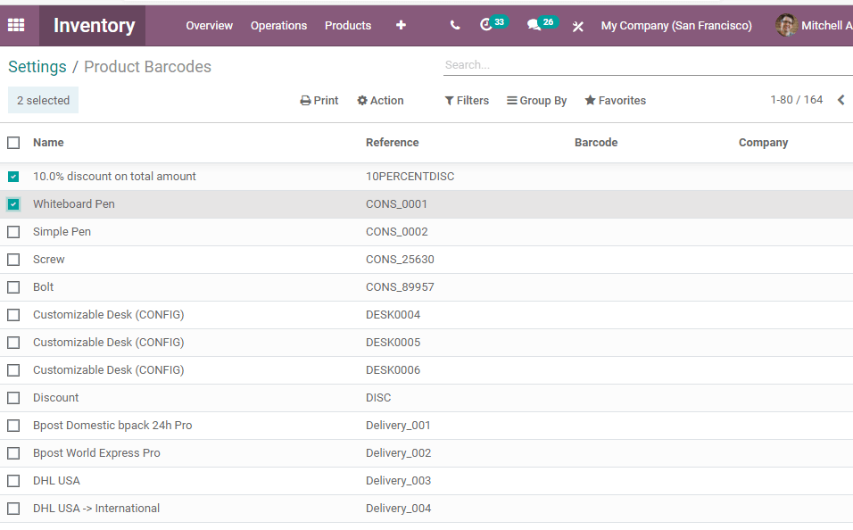 odoo-14-barcode-for-inventory-management-cybrosys