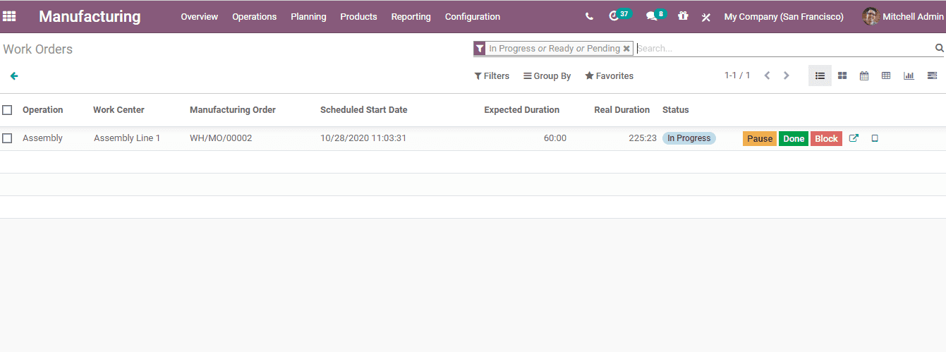 odoo-14-erp-for-paper-manufacturing-industry-cybrosys