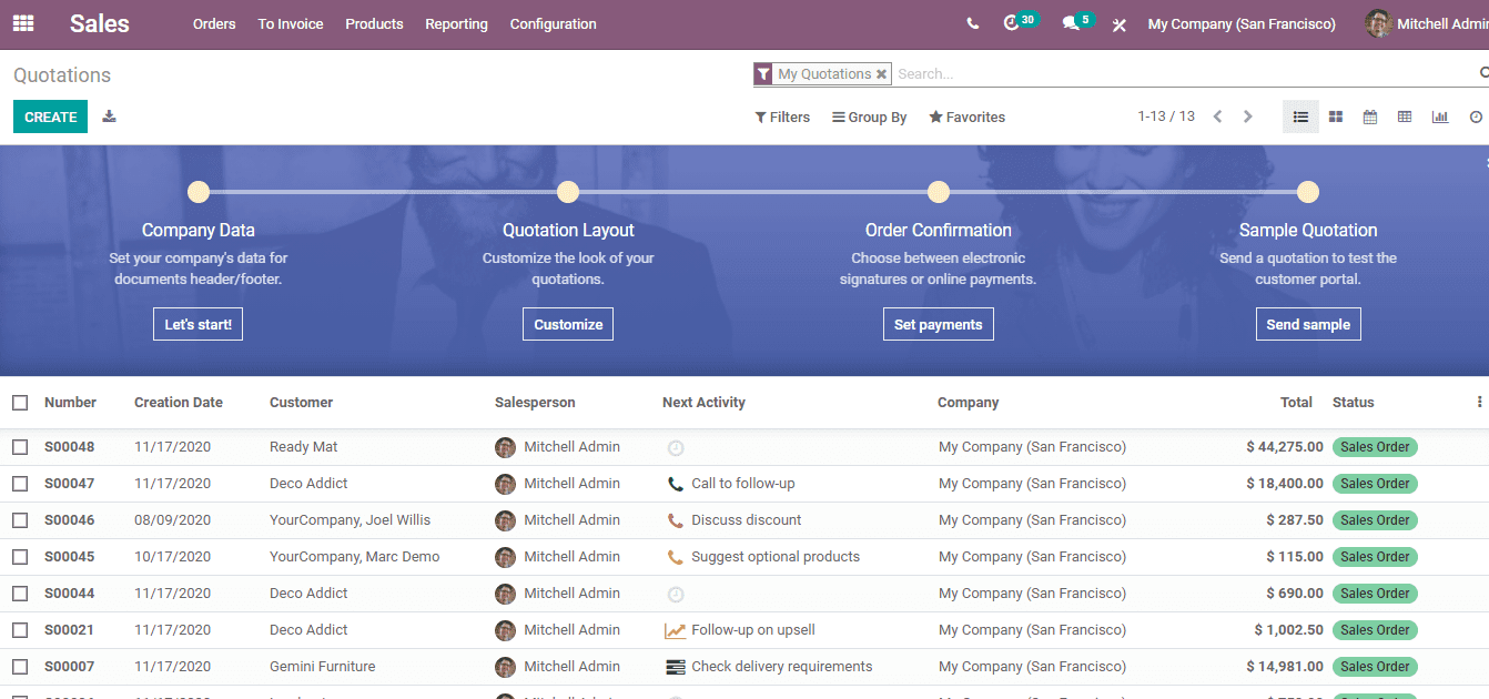 odoo-14-sales-module-for-professional-quotations-cybrosys