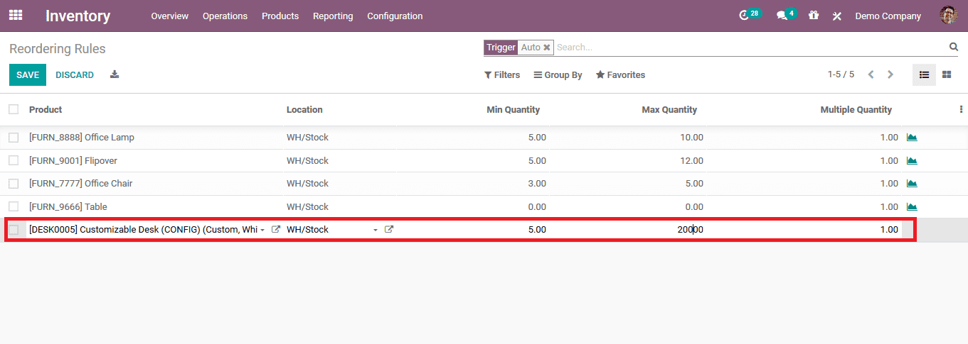 odoo-14-warehouse-management-routing-cybrosys