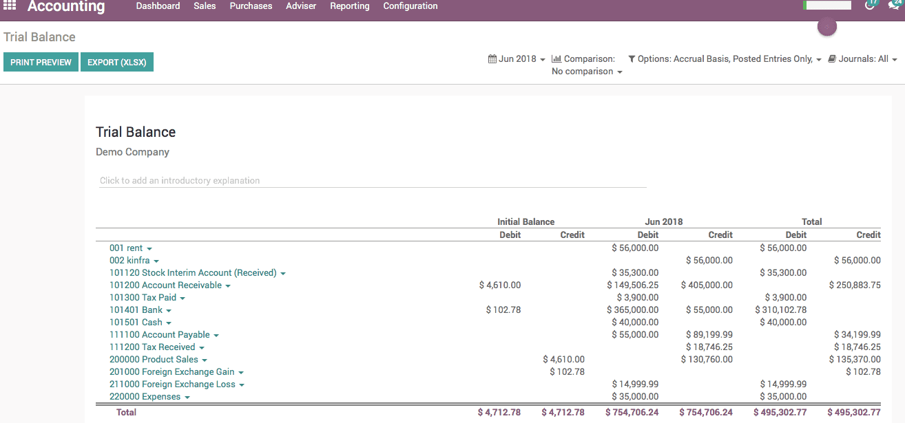 Odoo Dynamic Financial Report