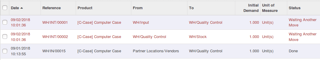 odoo-warehouse-management-and-routing-9-cybrosys