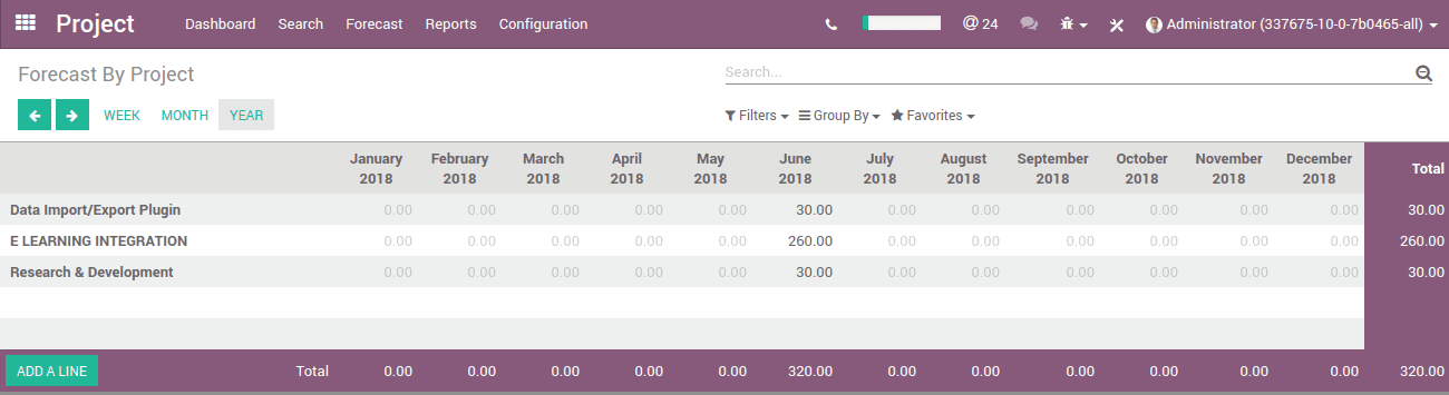project-forecast-in-odoo-8-cybrosys