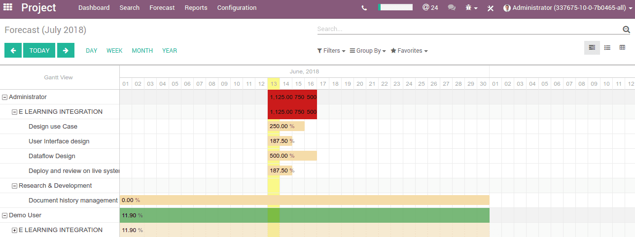 project-forecast-in-odoo-9-cybrosys