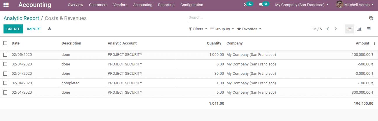 project-profitability-odoo-13