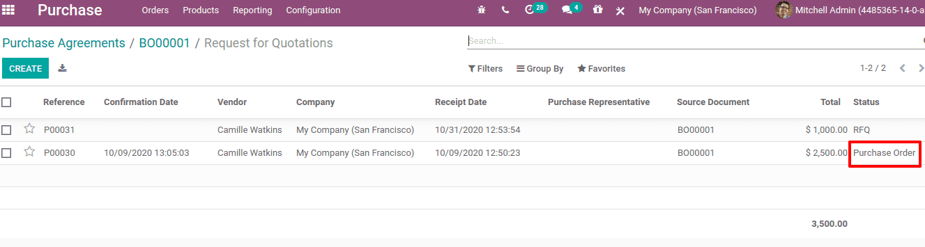 purchase-agreement-types-odoo-14-cybrosys