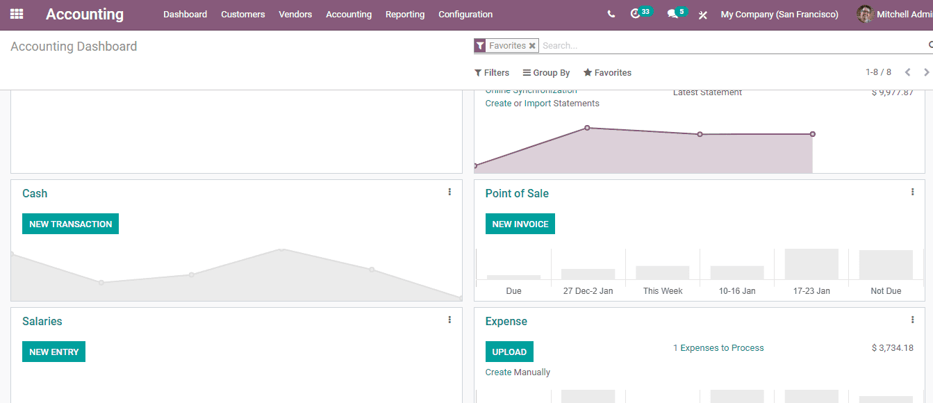 reasons-to-choose-odoo-for-accounting-cybrosys