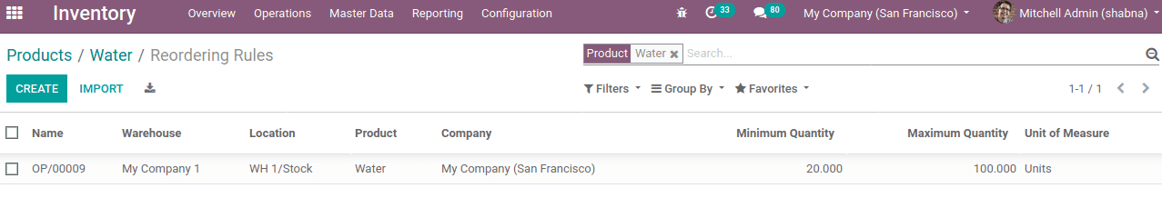 reordering-rule-in-odoo-13