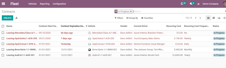 salient-features-of-odoo-fleet-management-module