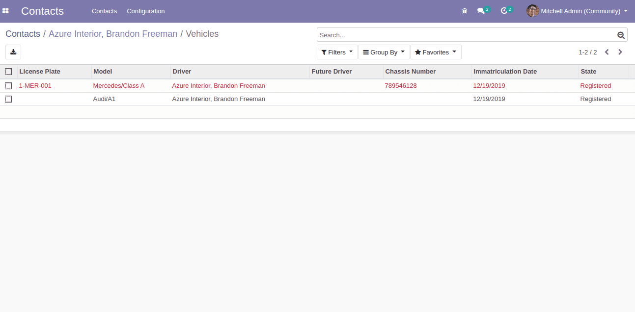 smart-buttons-odoo-13-cybrosys