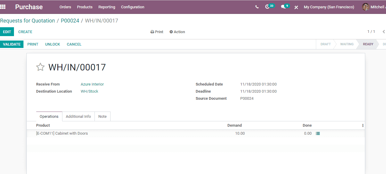 subcontracting-in-odoo-14-manufacturing-cybrosys