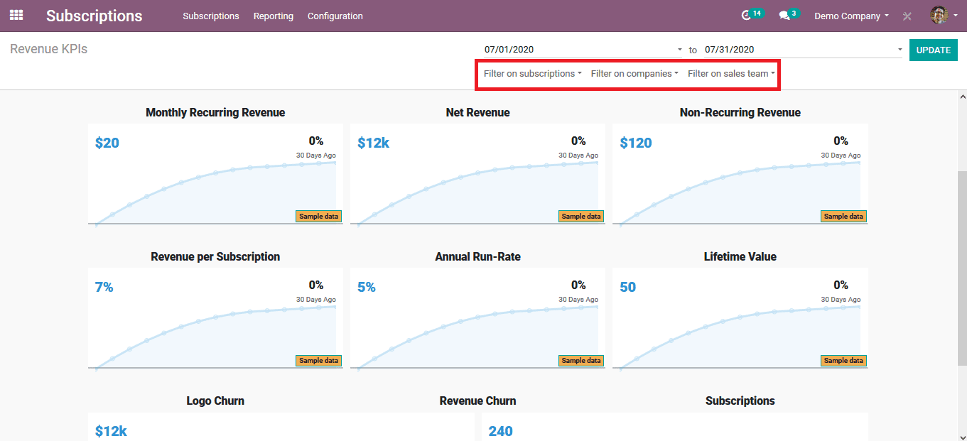 subscription-reports-in-odoo-13-cybrosys